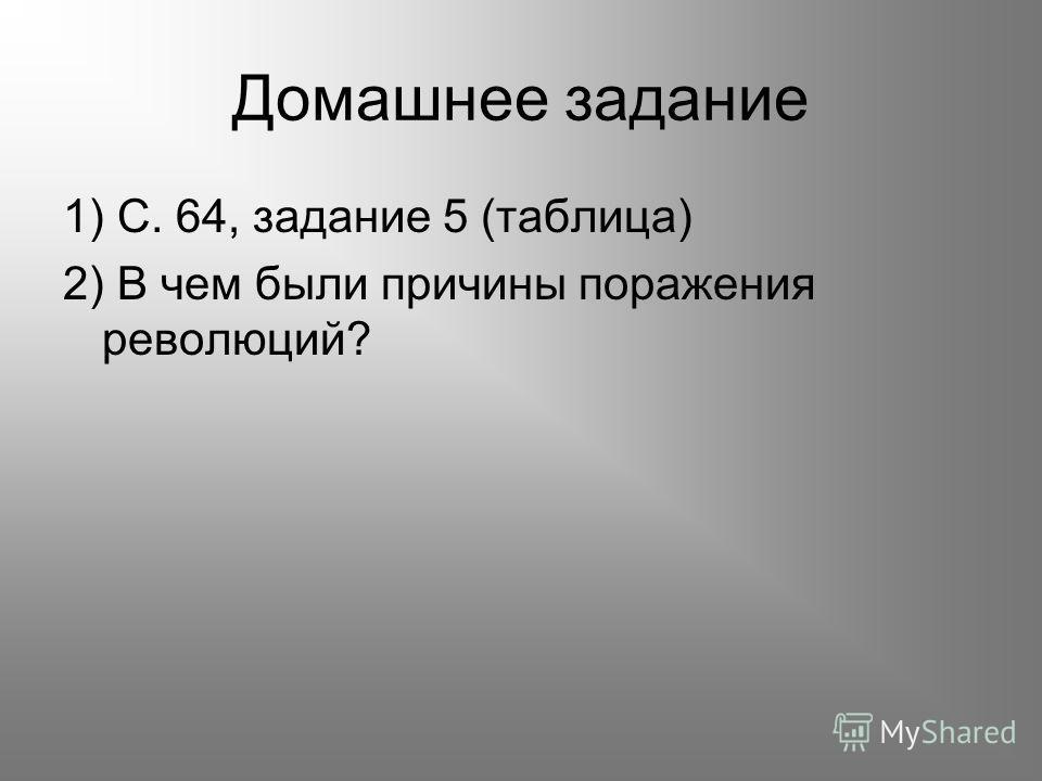 Домашнее задание 1) С. 64, задание 5 (таблица) 2) В чем были причины поражения революций?