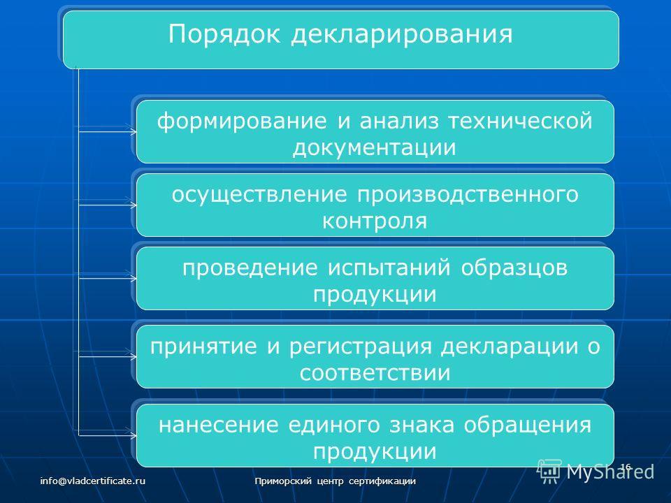 16 Приморский центр сертификацииinfo@vladcertificate.ru Порядок декларирования формирование и анализ технической документации осуществление производственного контроля проведение испытаний образцов продукции принятие и регистрация декларации о соответ