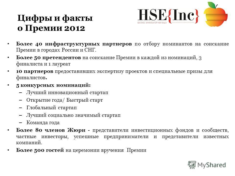Цифры и факты о Премии 2012 Более 40 инфраструктурных партнеров по отбору номинантов на соискание Премии в городах России и СНГ. Более 50 претендентов на соискание Премии в каждой из номинаций, 3 финалиста и 1 лауреат 10 партнеров предоставивших эксп