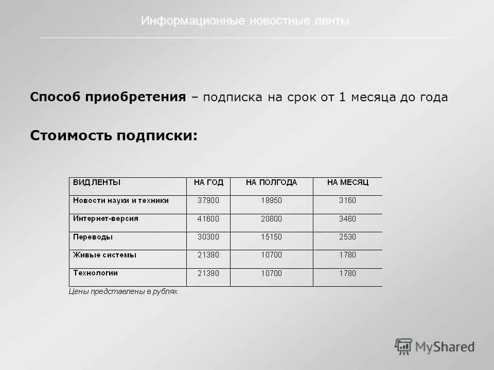 Способ приобретения – подписка на срок от 1 месяца до года Стоимость подписки: Информационные новостные ленты