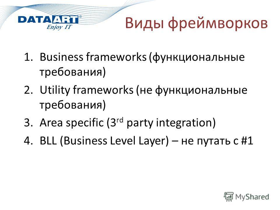 Виды фреймворков 1.Business frameworks (функциональные требования) 2.Utility frameworks (не функциональные требования) 3.Area specific (3 rd party integration) 4.BLL (Business Level Layer) – не путать с #1
