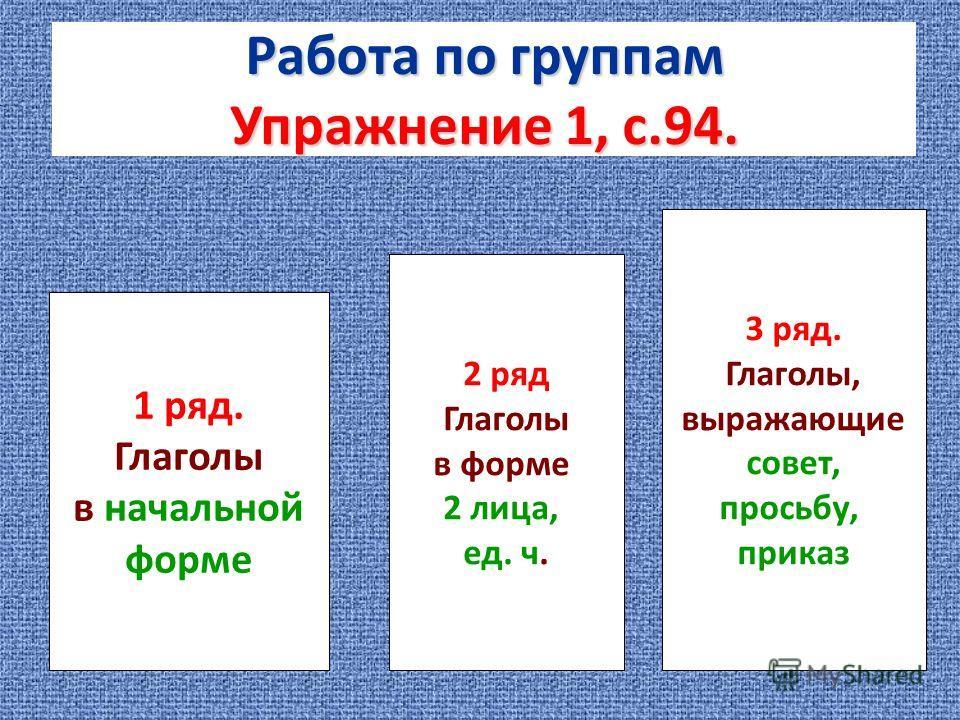 Работа по группам Упражнение 1, с.94. 1 ряд. Глаголы в начальной форме 2 ряд Глаголы в форме 2 лица, ед. ч. 3 ряд. Глаголы, выражающие совет, просьбу, приказ