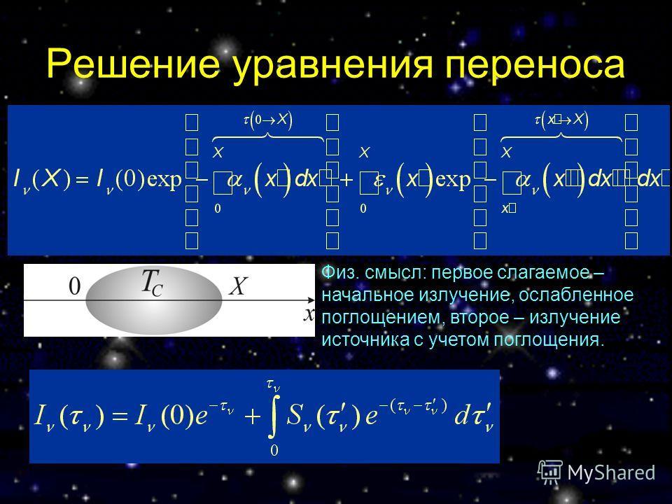 Решение уравнения переноса Физ. смысл: первое слагаемое – начальное излучение, ослабленное поглощением, второе – излучение источника с учетом поглощения.