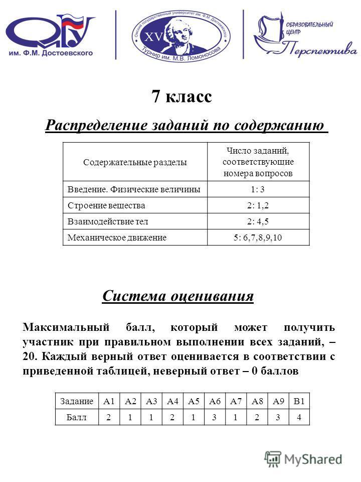 7 класс Содержательные разделы Число заданий, соответствующие номера вопросов Введение. Физические величины1: 31: 3 Строение вещества2: 1,2 Взаимодействие тел2: 4,5 Механическое движение5: 6,7,8,9,10 Распределение заданий по содержанию Система оценив