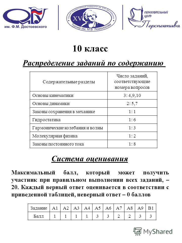 10 класс Распределение заданий по содержанию Система оценивания Максимальный балл, который может получить участник при правильном выполнении всех заданий, – 20. Каждый верный ответ оценивается в соответствии с приведенной таблицей, неверный ответ – 0