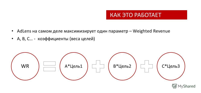 AdLens на самом деле максимизирует один параметр – Weighted Revenue A, B, C… - коэффициенты (веса целей) C*Цель3B*Цель2 A*Цель1 WR КАК ЭТО РАБОТАЕТ