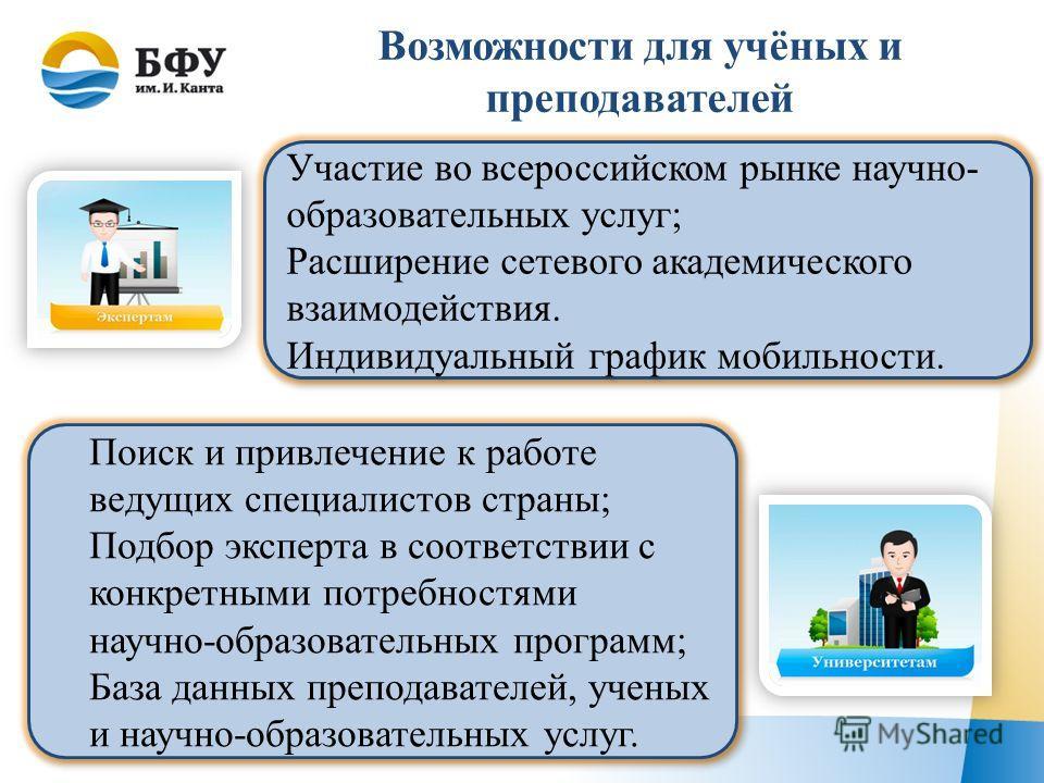 Возможности для учёных и преподавателей Участие во всероссийском рынке научно- образовательных услуг; Расширение сетевого академического взаимодействия. Индивидуальный график мобильности. Участие во всероссийском рынке научно- образовательных услуг;