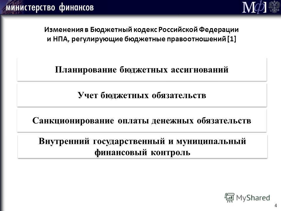 Изменения в Бюджетный кодекс Российской Федерации и НПА, регулирующие бюджетные правоотношений [1] Планирование бюджетных ассигнований Учет бюджетных обязательств Внутренний государственный и муниципальный финансовый контроль Санкционирование оплаты
