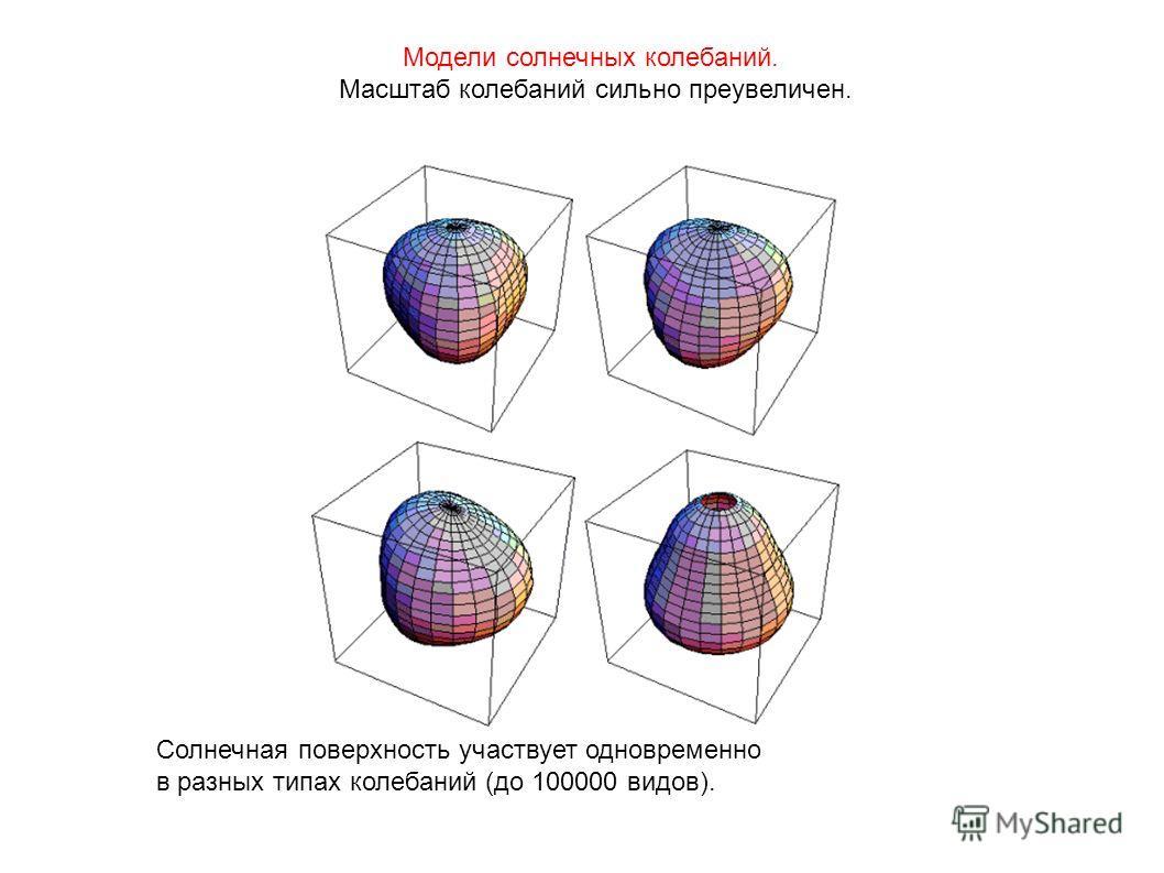 Модели солнечных колебаний. Масштаб колебаний сильно преувеличен. Солнечная поверхность участвует одновременно в разных типах колебаний (до 100000 видов).