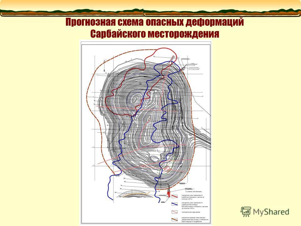 Прогнозная схема опасных деформаций Сарбайского месторождения