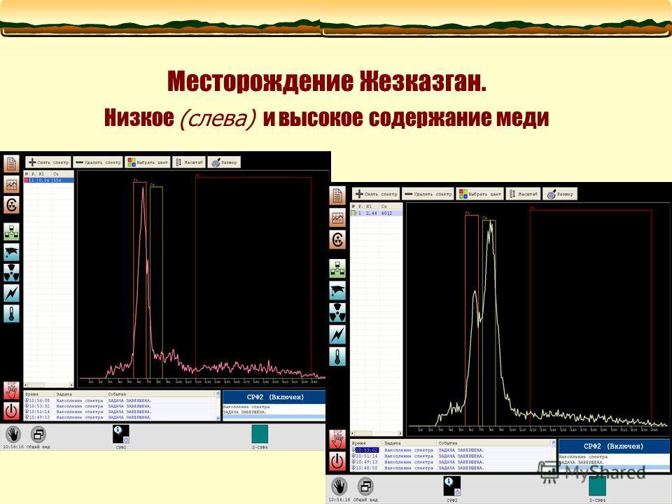 Месторождение Жезказган. Низкое (слева) и высокое содержание меди