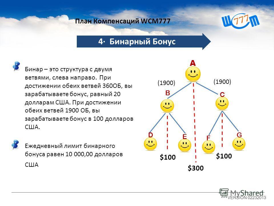 Бинар – это структура с двумя ветвями, слева направо. При достижении обеих ветвей 360ОБ, вы зарабатываете бонус, равный 20 долларам США. При достижении обеих ветвей 1900 ОБ, вы зарабатываете бонус в 100 долларов США. A VERSION 02232013 4· Бинарный Бо
