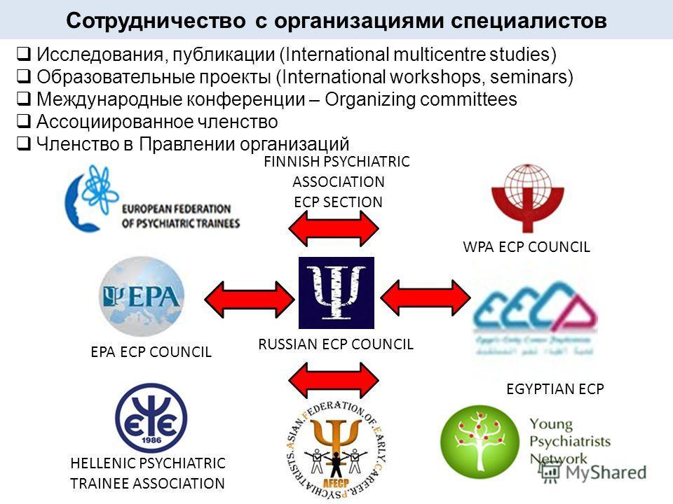 Сотрудничество с организациями специалистов WPA ECP COUNCIL RUSSIAN ECP COUNCIL EPA ECP COUNCIL HELLENIC PSYCHIATRIC TRAINEE ASSOCIATION FINNISH PSYCHIATRIC ASSOCIATION ECP SECTION EGYPTIAN ECP Исследования, публикации (International multicentre stud