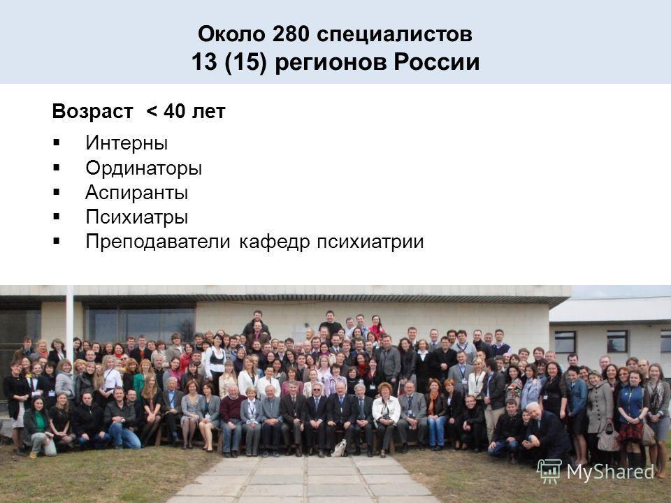 Около 280 специалистов 13 (15) регионов России Возраст < 40 лет Интерны Ординаторы Аспиранты Психиатры Преподаватели кафедр психиатрии