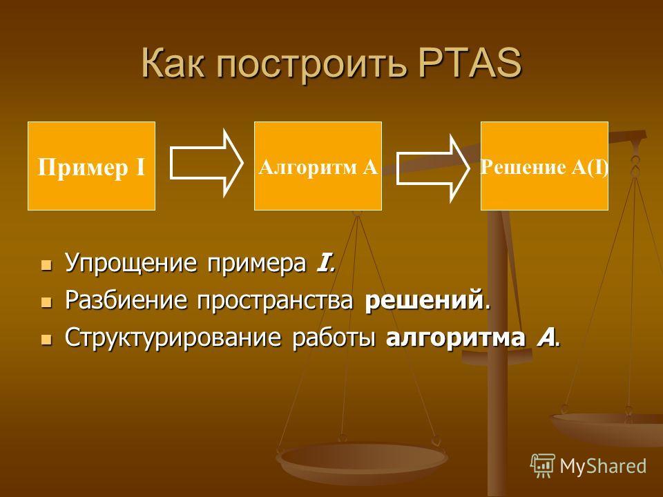 Как построить PTAS Упрощение примера I. Упрощение примера I. Разбиение пространства решений. Разбиение пространства решений. Структурирование работы алгоритма A. Структурирование работы алгоритма A. Пример I Алгоритм AРешение A(I)