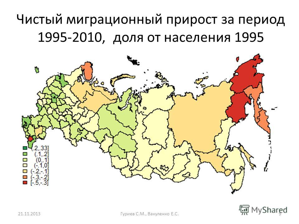 Чистый миграционный прирост за период 1995-2010, доля от населения 1995 21.11.2013Гуриев С.М., Вакуленко Е.С.9