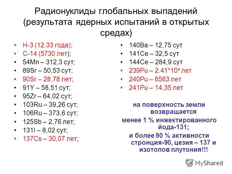 Радионуклиды глобальных выпадений (результата ядерных испытаний в открытых средах) H-3 (12.33 года); С-14 (5730 лет); 54Mn – 312,3 сут; 89Sr – 50,53 сут; 90Sr – 28,78 лет; 91Y – 58,51 сут; 95Zr – 64,02 сут; 103Ru – 39,26 сут; 106Ru – 373,6 сут; 125Sb
