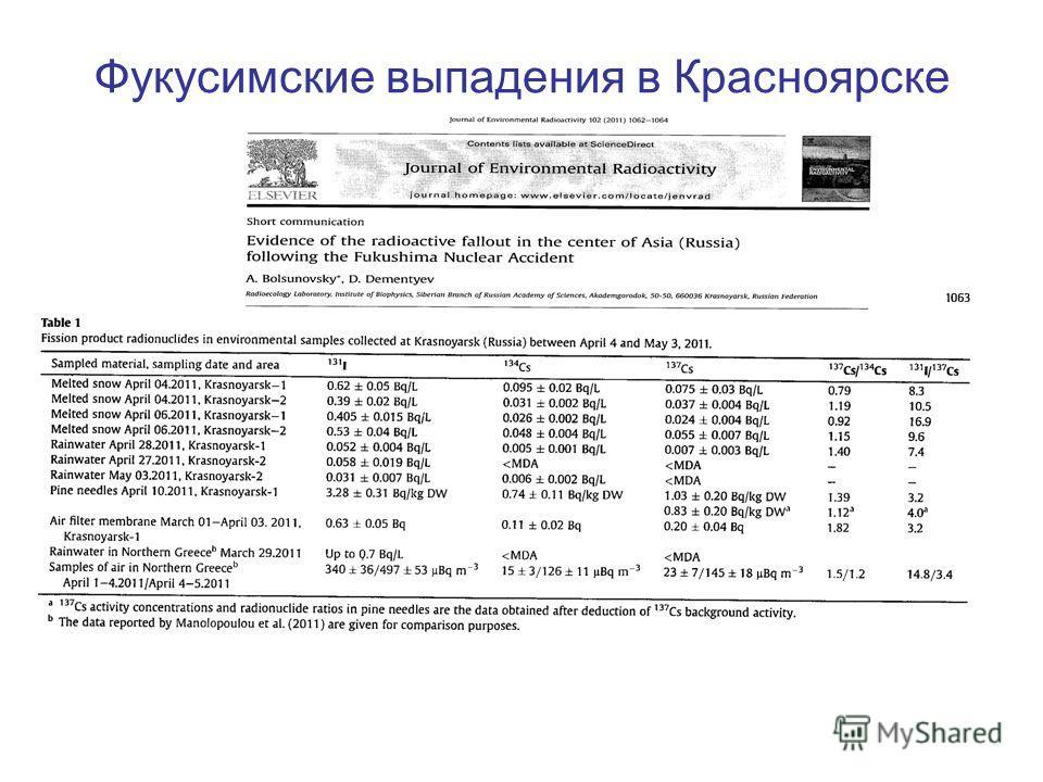 Фукусимские выпадения в Красноярске