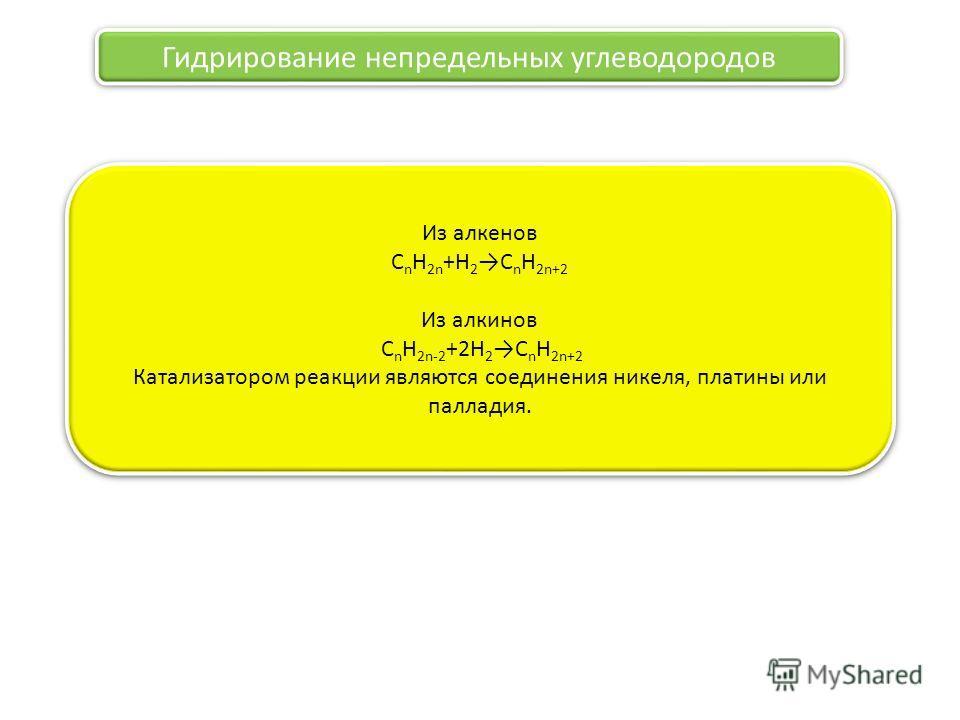 Гидрирование непредельных углеводородов Из алкенов C n H 2n +H 2 C n H 2n+2 Из алкинов C n H 2n-2 +2H 2 C n H 2n+2 Катализатором реакции являются соединения никеля, платины или палладия. Из алкенов C n H 2n +H 2 C n H 2n+2 Из алкинов C n H 2n-2 +2H 2