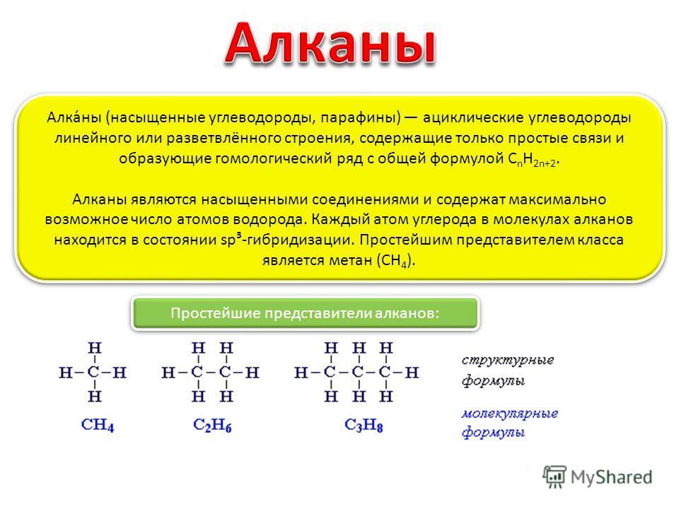Алка́ны (насыщенные углеводороды, парафины) ациклические углеводороды линейного или разветвлённого строения, содержащие только простые связи и образующие гомологический ряд с общей формулой C n H 2n+2. Алканы являются насыщенными соединениями и содер