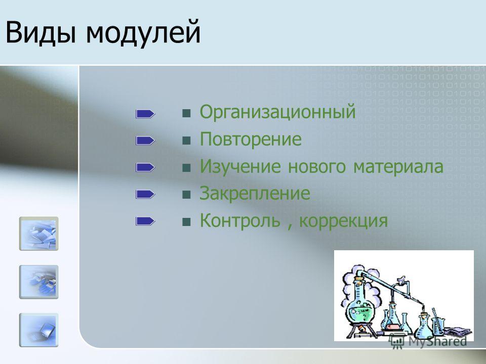Виды модулей Организационный Повторение Изучение нового материала Закрепление Контроль, коррекция
