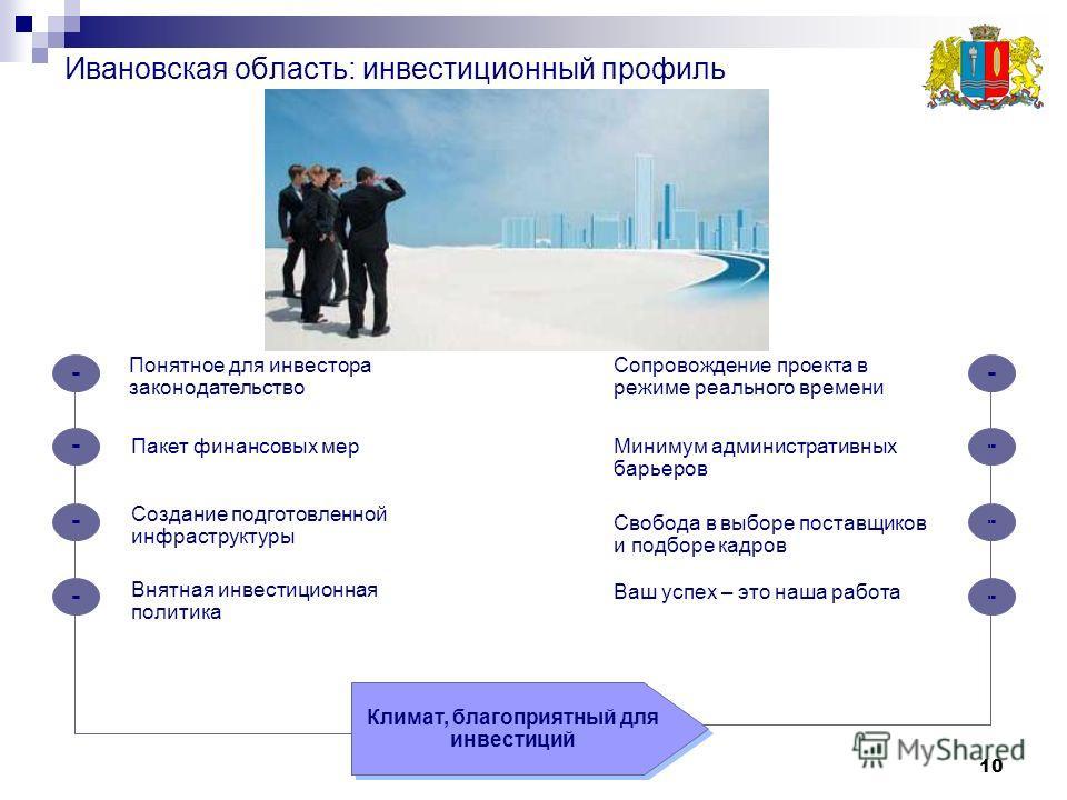 10 Ивановская область: инвестиционный профиль - Климат, благоприятный для инвестиций Понятное для инвестора законодательство - Пакет финансовых мер - Создание подготовленной инфраструктуры - Внятная инвестиционная политика - - - - Сопровождение проек