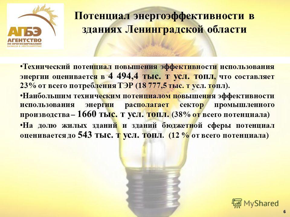 Потенциал энергоэффективности в зданиях Ленинградской области 6 Технический потенциал повышения эффективности использования энергии оценивается в 4 494,4 тыс. т усл. топл, что составляет 23% от всего потребления ТЭР (18 777,5 тыс. т усл. топл). Наибо