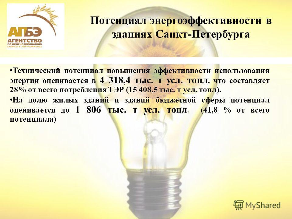 Потенциал энергоэффективности в зданиях Санкт-Петербурга Технический потенциал повышения эффективности использования энергии оценивается в 4 318,4 тыс. т усл. топл, что составляет 28% от всего потребления ТЭР (15 408,5 тыс. т усл. топл). На долю жилы