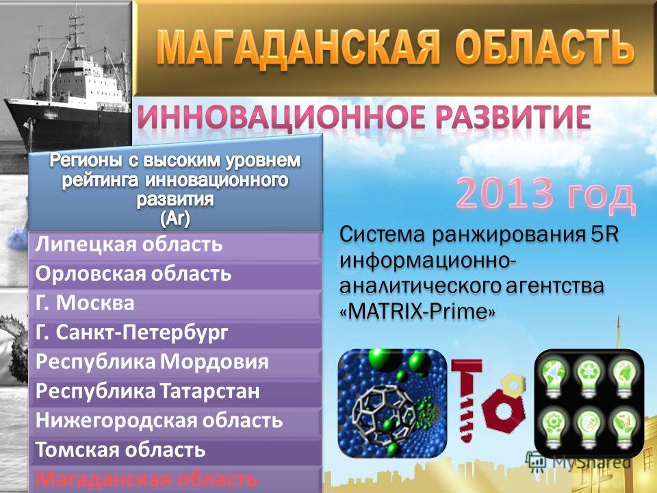 Система ранжирования 5R информационно- аналитического агентства «MATRIX-Prime» Система ранжирования 5R информационно- аналитического агентства «MATRIX-Prime»