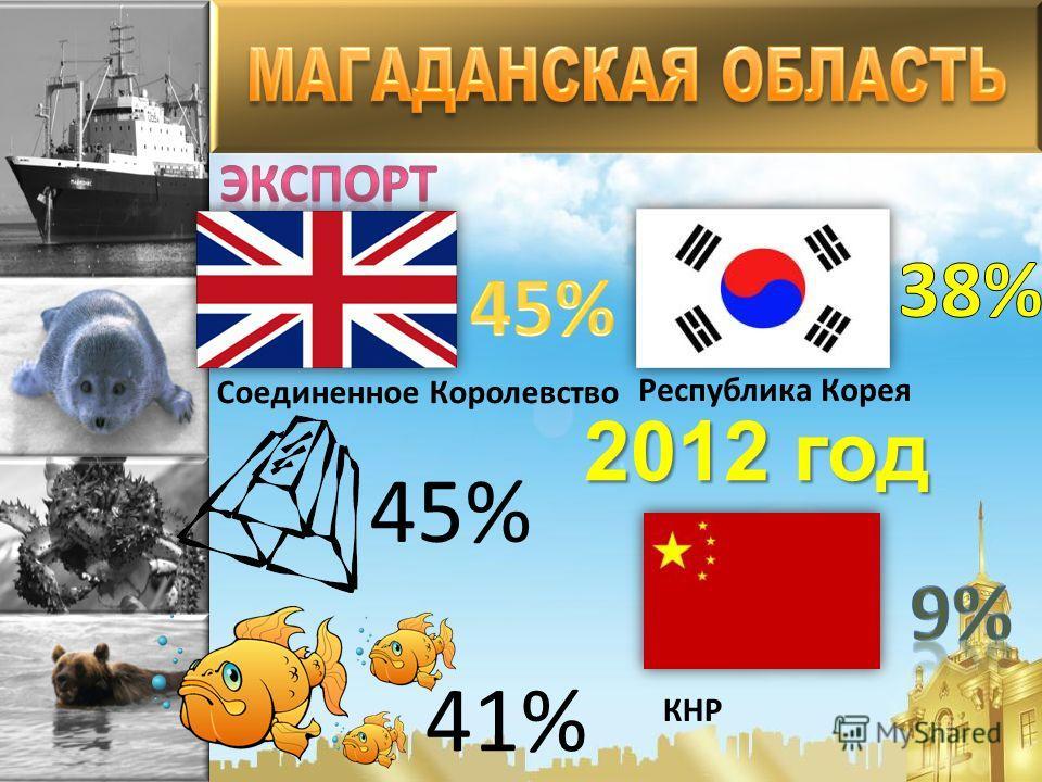 КНР Соединенное Королевство 2012 год 41% 45%