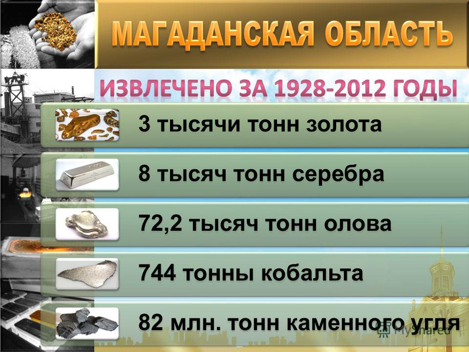 3 тысячи тонн золота 8 тысяч тонн серебра 72,2 тысяч тонн олова 744 тонны кобальта 82 млн. тонн каменного угля