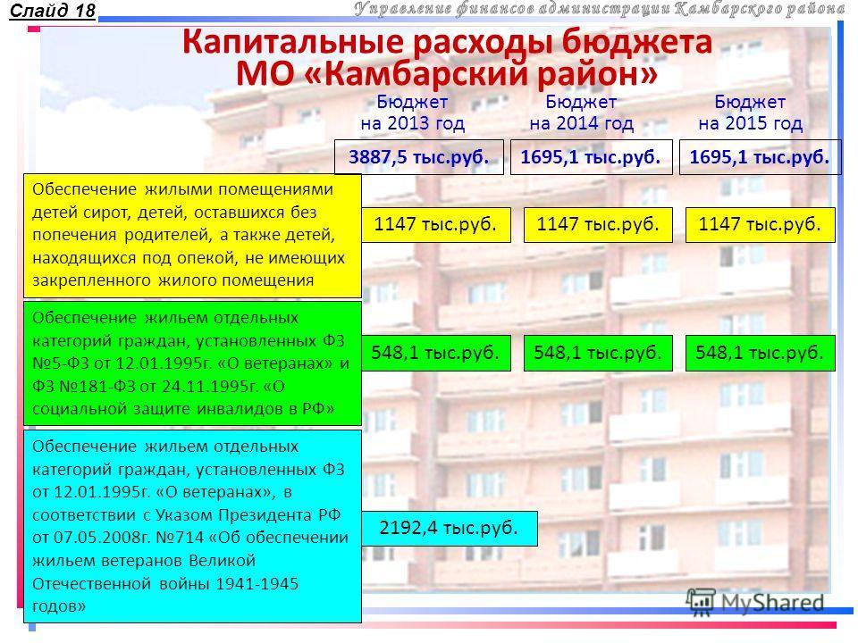 Капитальные расходы бюджета МО «Камбарский район» Обеспечение жилыми помещениями детей сирот, детей, оставшихся без попечения родителей, а также детей, находящихся под опекой, не имеющих закрепленного жилого помещения Обеспечение жильем отдельных кат