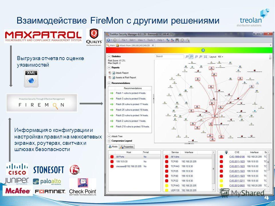Взаимодействие FireMon с другими решениями 4 Выгрузка отчета по оценке уязвимостей Информация о конфигурации и настройках правил на межсетевых экранах, роутерах, свитчах и шлюзах безопасности