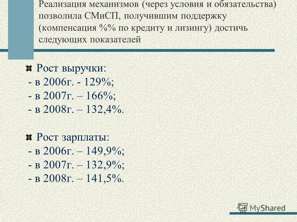 Реализация механизмов (через условия и обязательства) позволила СМиСП, получившим поддержку (компенсация % по кредиту и лизингу) достичь следующих показателей Рост выручки: - в 2006г. - 129%; - в 2007г. – 166%; - в 2008г. – 132,4%. Рост зарплаты: - в