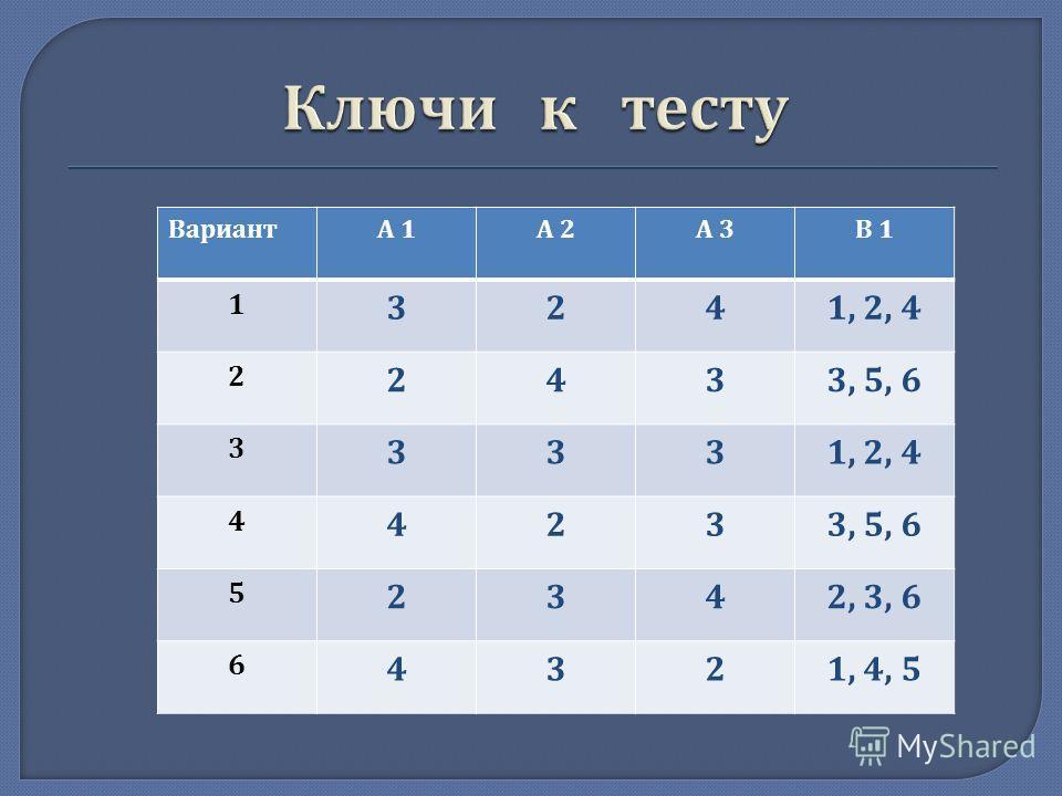 Вариант А 1 А 2 А 3 В 1 1 3241, 2, 4 2 2433, 5, 6 3 3331, 2, 4 4 4233, 5, 6 5 2342, 3, 6 6 4321, 4, 5