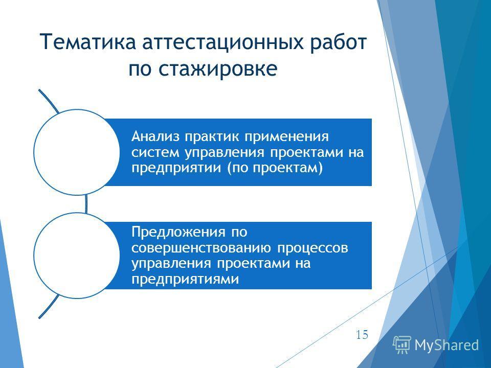 Тематика аттестационных работ по стажировке 15 Анализ практик применения систем управления проектами на предприятии (по проектам) Предложения по совершенствованию процессов управления проектами на предприятиями
