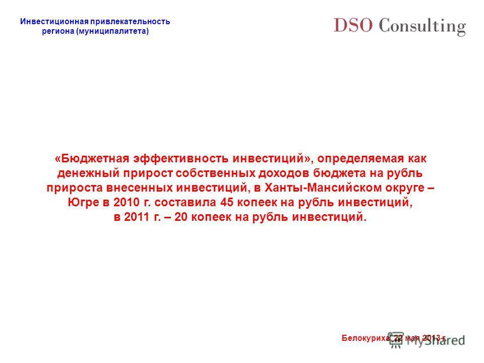Инвестиционная привлекательность региона (муниципалитета) Белокуриха, 22 мая 2013 г. «Бюджетная эффективность инвестиций», определяемая как денежный прирост собственных доходов бюджета на рубль прироста внесенных инвестиций, в Ханты-Мансийском округе
