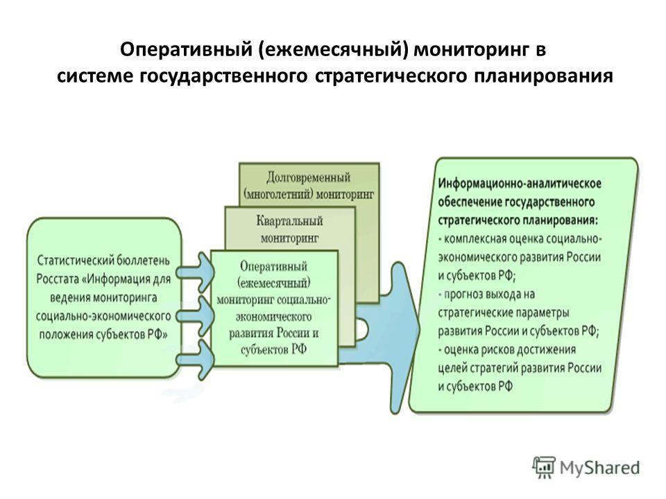 Оперативный (ежемесячный) мониторинг в системе государственного стратегического планирования