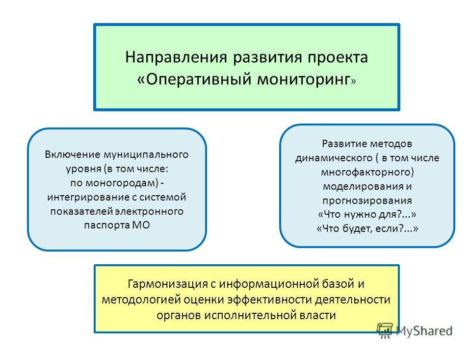 Направления развития проекта «Оперативный мониторинг » Включение муниципального уровня (в том числе: по моногородам) - интегрирование с системой показателей электронного паспорта МО Развитие методов динамического ( в том числе многофакторного) модели