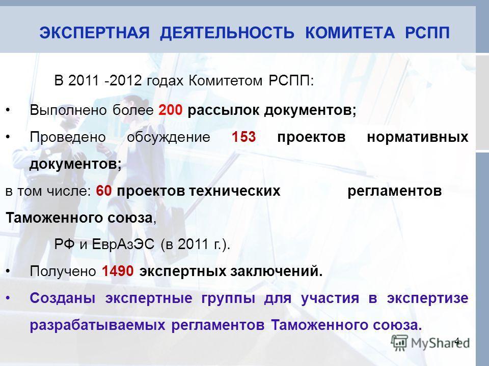 ЭКСПЕРТНАЯ ДЕЯТЕЛЬНОСТЬ КОМИТЕТА РСПП В 2011 -2012 годах Комитетом РСПП: Выполнено более 200 рассылок документов; Проведено обсуждение 153 проектов нормативных документов; в том числе: 60 проектов технических регламентов Таможенного союза, РФ и ЕврАз