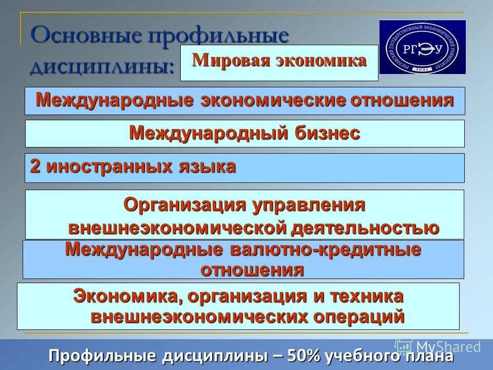 Основные профильные дисциплины: 2 иностранных языка Профильные дисциплины – 50% учебного плана Международный бизнес Международные валютно-кредитные отношения Международные экономические отношения Экономика, организация и техника внешнеэкономических о