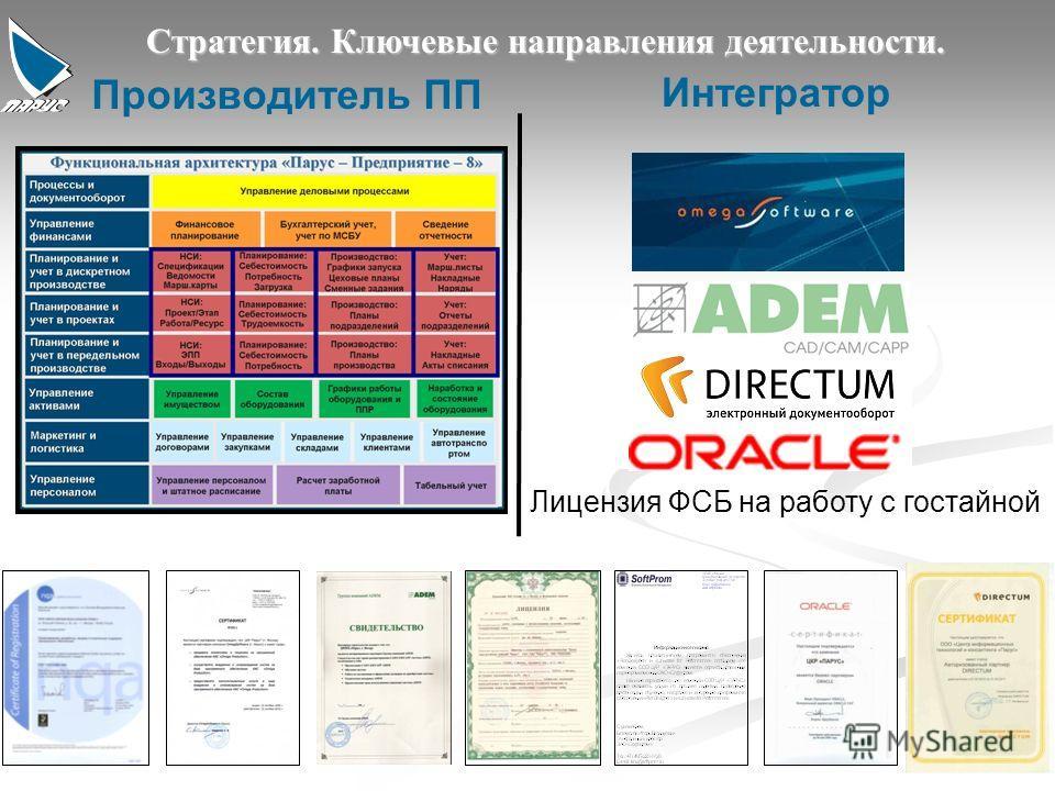 5 Интегратор Лицензия ФСБ на работу с гостайной Производитель ПП Стратегия. Ключевые направления деятельности.