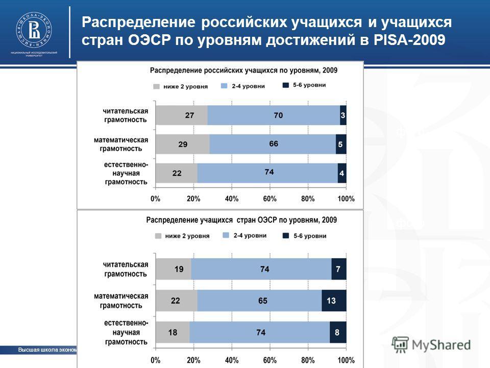 Высшая школа экономики, Москва, 2013 фото Распределение российских учащихся и учащихся стран ОЭСР по уровням достижений в PISA-2009