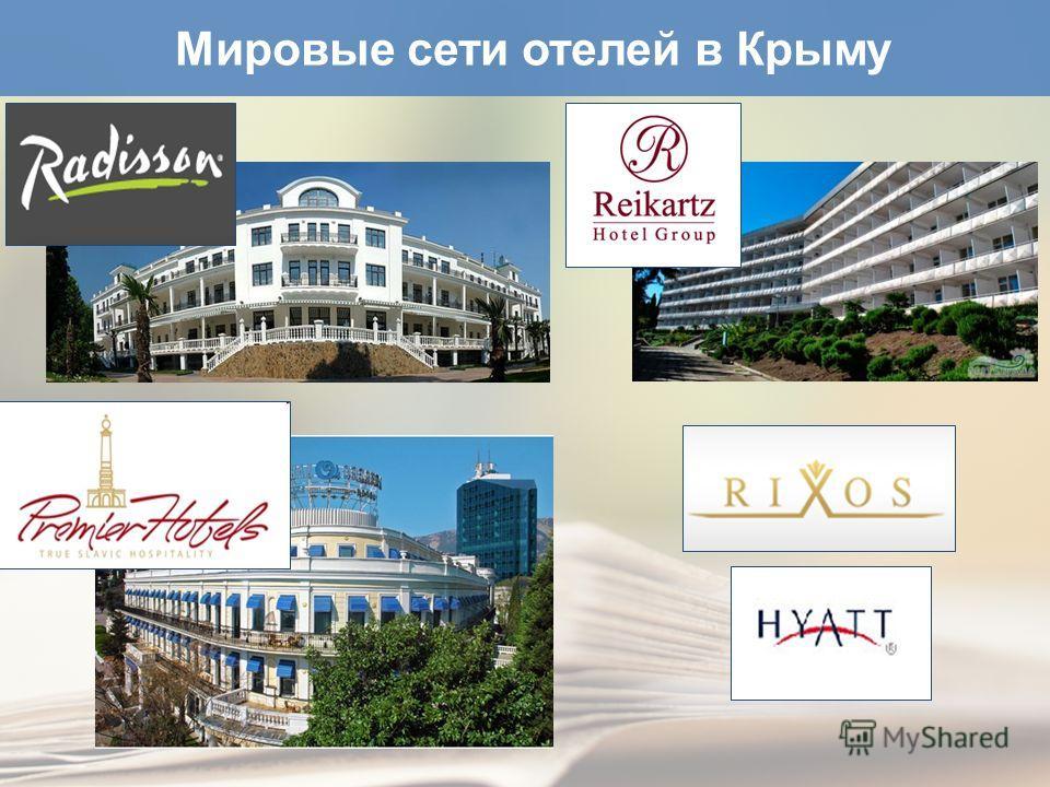 Мировые сети отелей в Крыму