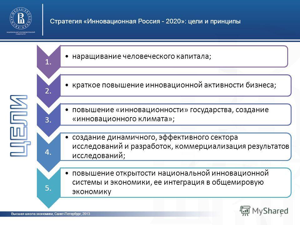 Высшая школа экономики, Санкт-Петербург, 2013 Стратегия «Инновационная Россия - 2020»: цели и принципы 3 1. наращивание человеческого капитала; 2. краткое повышение инновационной активности бизнеса; 3. повышение «инновационности» государства, создани