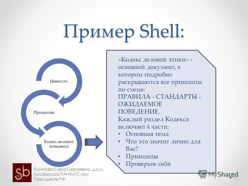 Пример Shell: Ценности Принципы Кодекс делового поведения «Кодекс деловой этики» - основной документ, в котором подробно раскрываются все принципы по схеме: ПРАВИЛА – СТАНДАРТЫ – ОЖИДАЕМОЕ ПОВЕДЕНИЕ. Каждый раздел Кодекса включает 4 части: Основная т