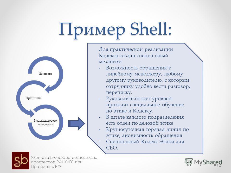 Пример Shell: Ценности Принципы Кодекс делового поведения Для практической реализации Кодекса создан специальный механизм: -Возможность обращения к линейному менеджеру, любому другому руководителю, с которым сотруднику удобно вести разговор, переписк