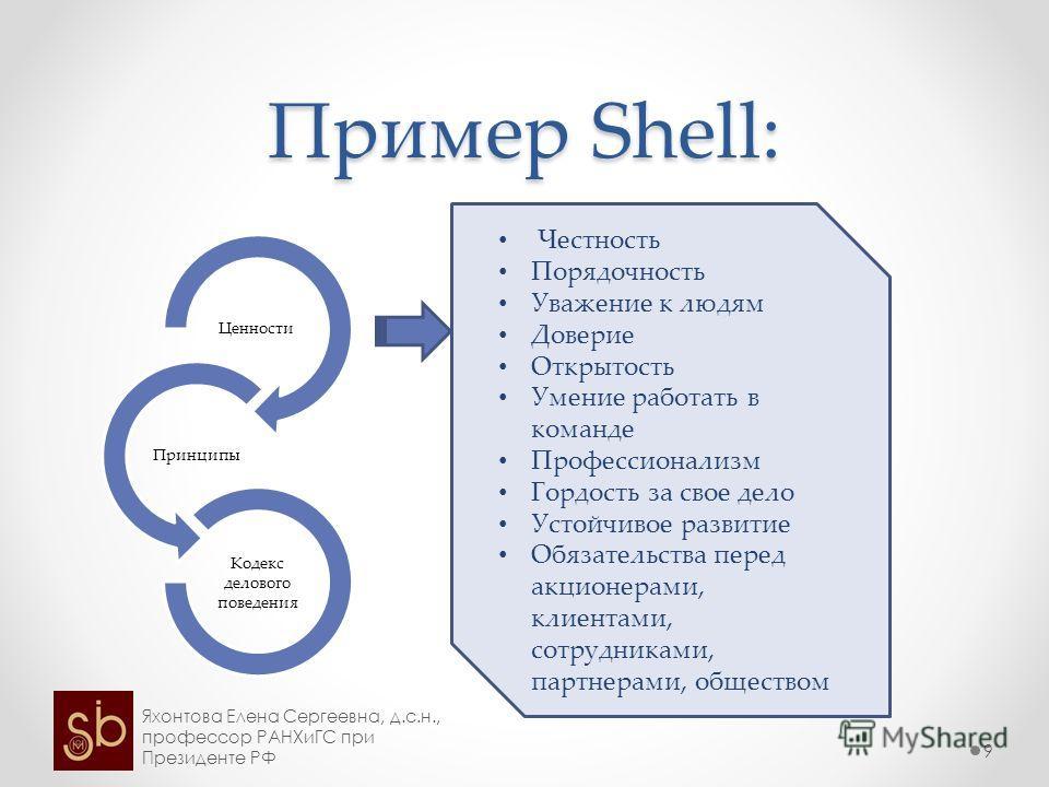 Пример Shell: Ценности Принципы Кодекс делового поведения Честность Порядочность Уважение к людям Доверие Открытость Умение работать в команде Профессионализм Гордость за свое дело Устойчивое развитие Обязательства перед акционерами, клиентами, сотру
