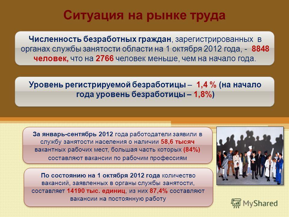 Ситуация на рынке труда Численность безработных граждан, зарегистрированных в органах службы занятости области на 1 октября 2012 года, - 8848 человек, что на 2766 человек меньше, чем на начало года. Уровень регистрируемой безработицы – 1,4 % (на нача
