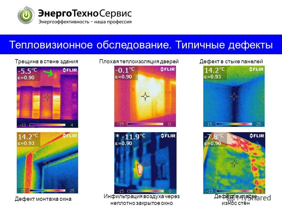 Трещина в стене зданияПлохая теплоизоляция дверейДефект в стыке панелей Дефект монтажа окна Инфильтрация воздуха через неплотно закрытое окно Дефект в кладке износ стен Тепловизионное обследование. Типичные дефекты